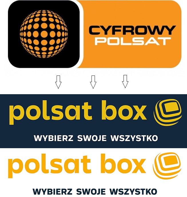Cyfrowy Polsat Polsat Box