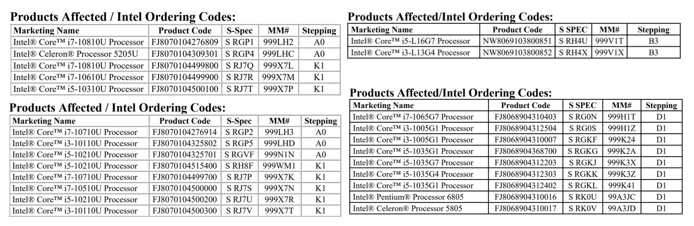 Wycofane procesory Intel Lakefield