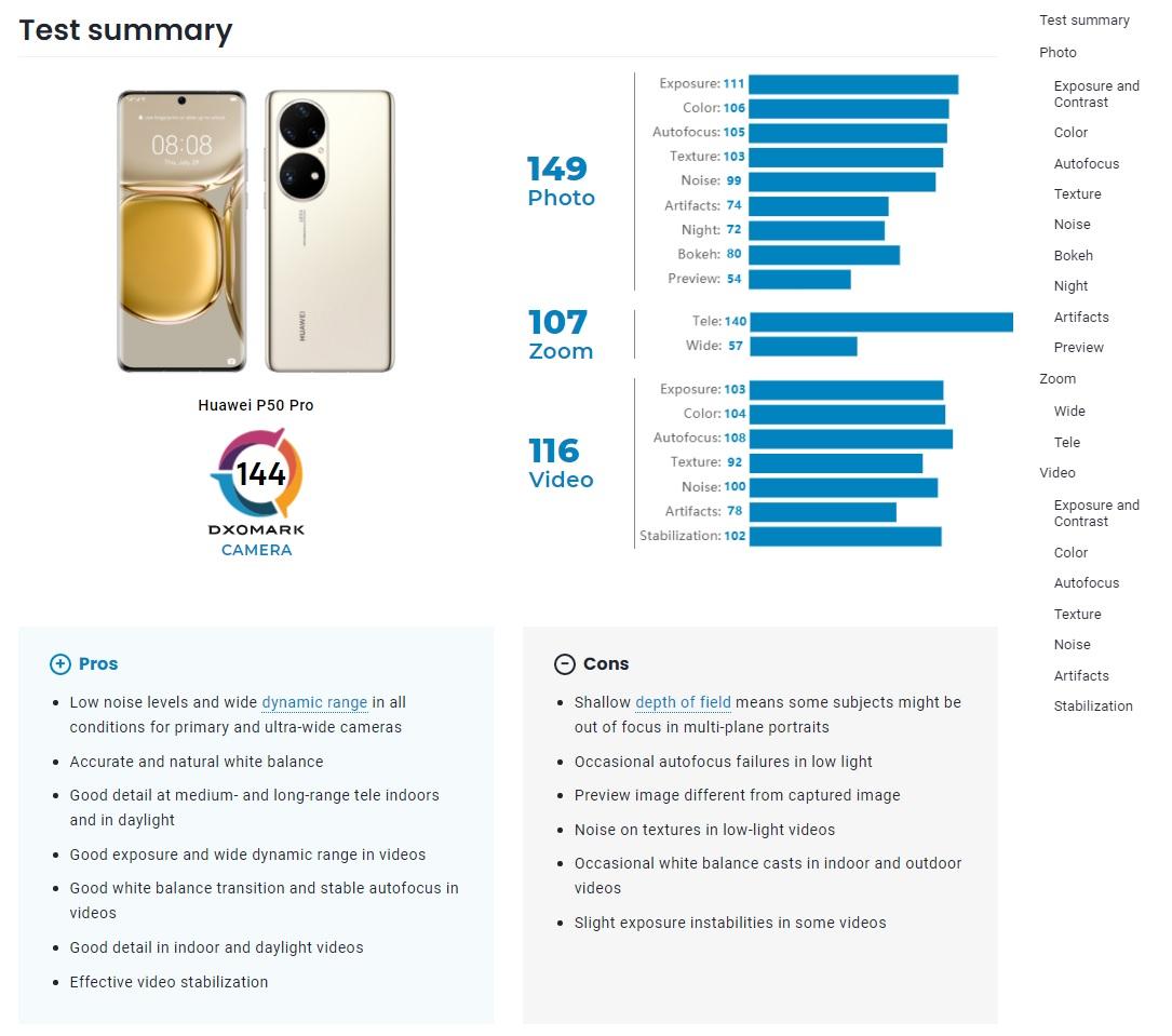 Huawei P50 Pro DxOMark Mobile