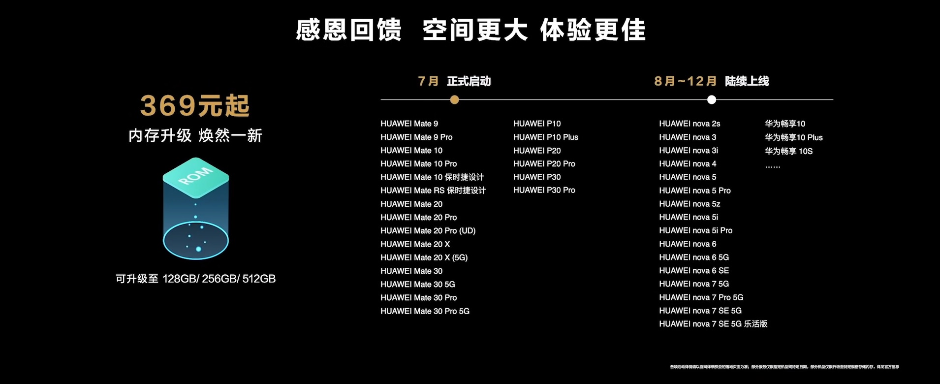 Huawei wymiana pamięci w smartfonach