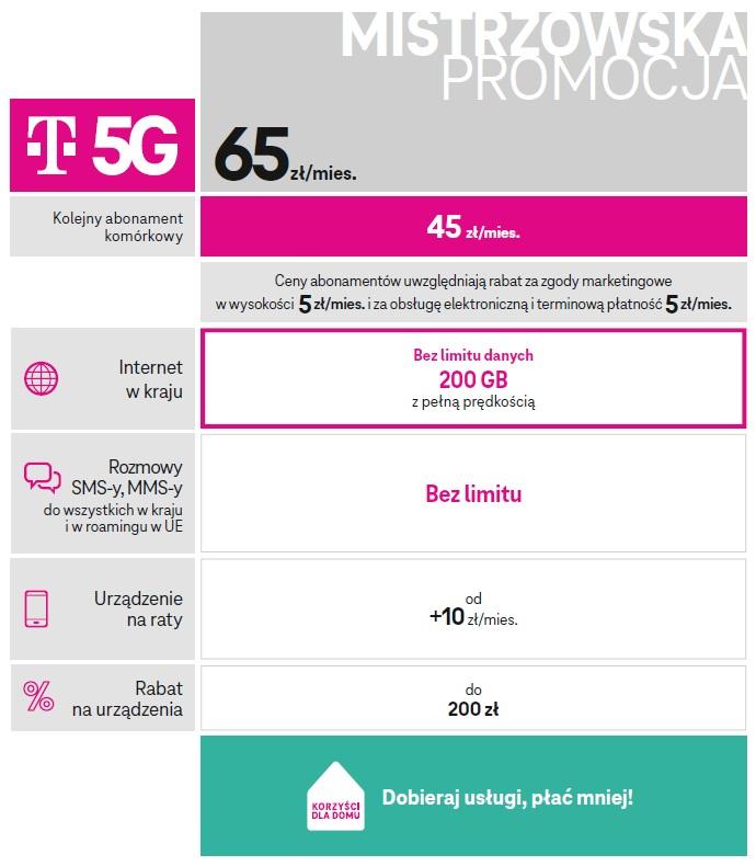 Mistrzowska promocja T-Mobile