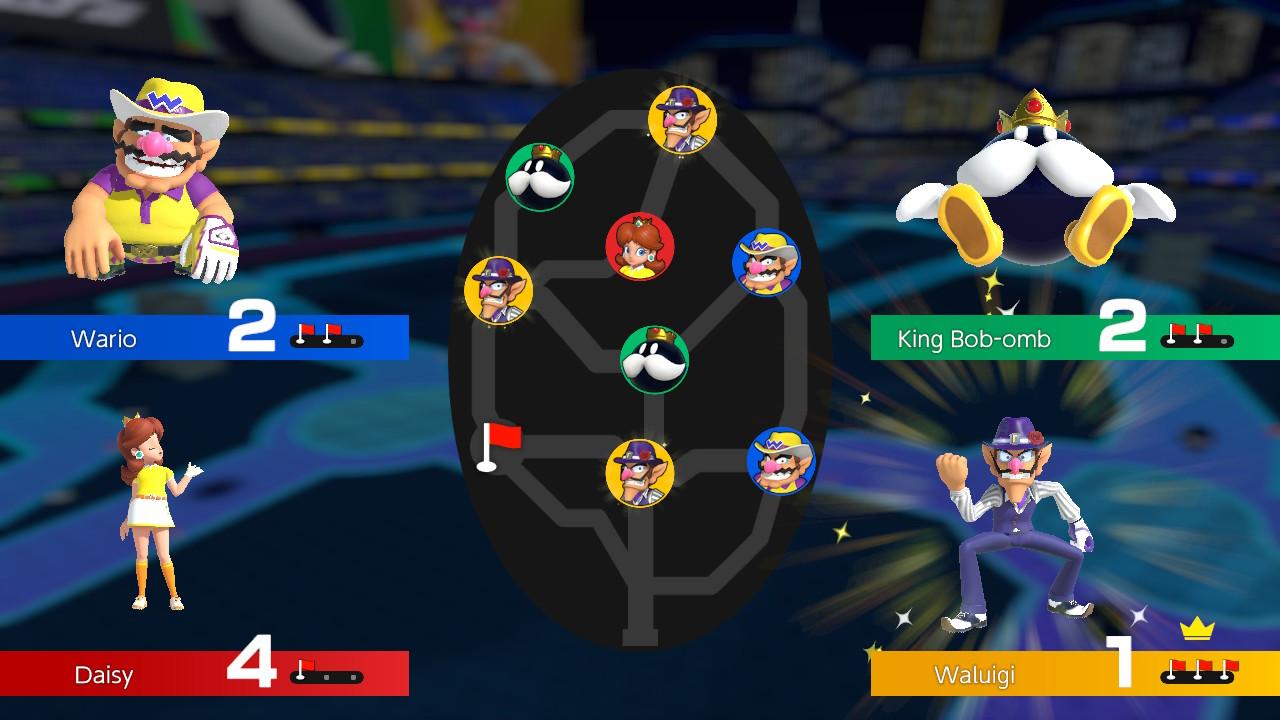 Recenzja Mario Golf Super Rush Nintendo Switch