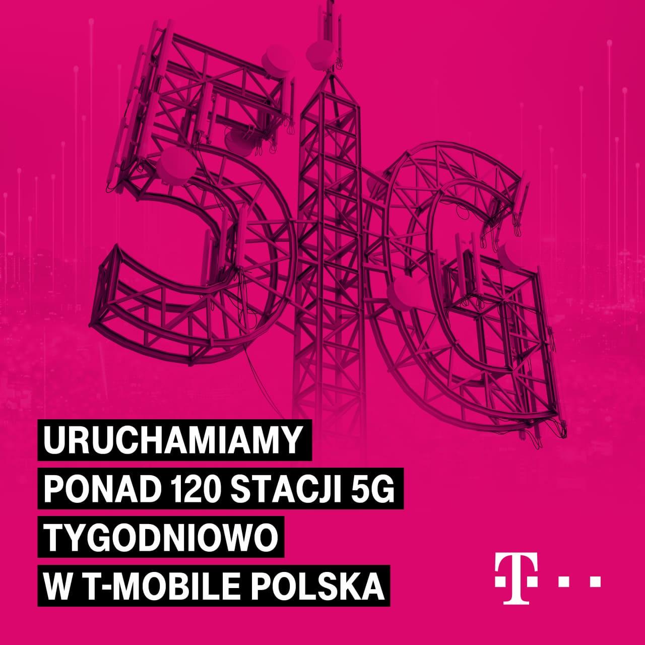 T-Mobile 120 nowych stacji 5G tygodniowo od lipca 2021
