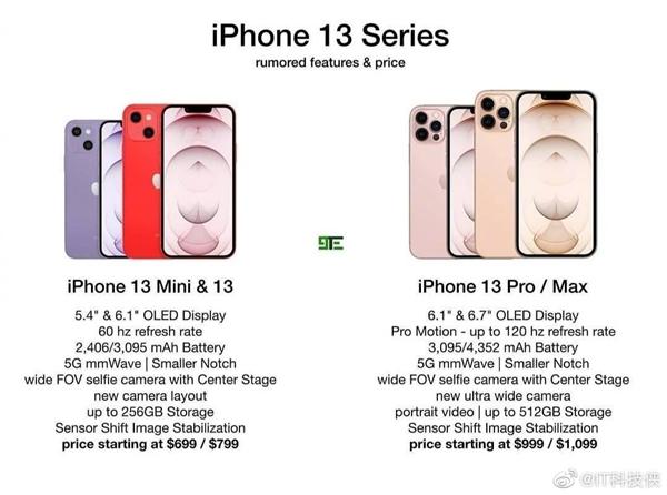 apple iphone 13 mini pro max wygląd specyfikacja cena przeciek design specification price leak