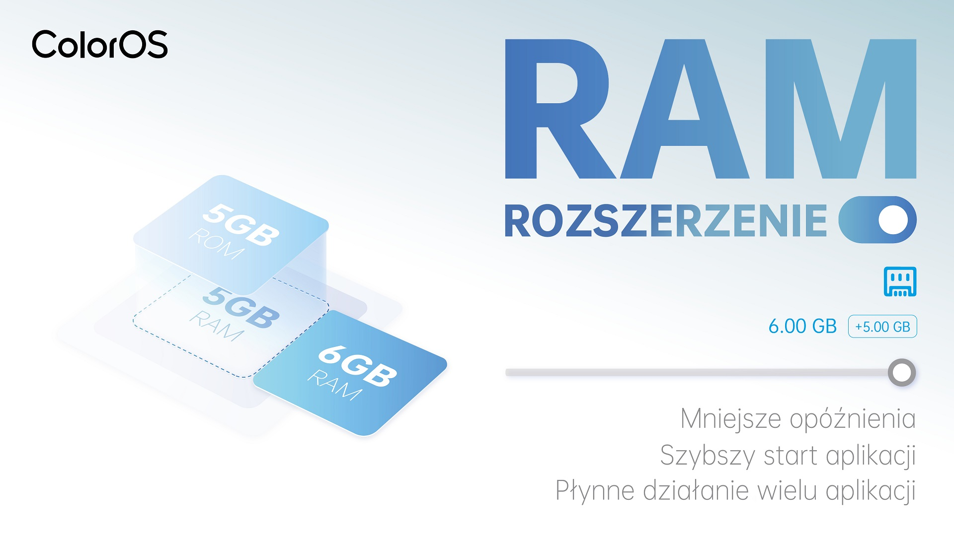 Oppo funkcja RAM+