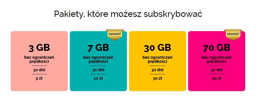 Aero2 subskrypcja pakietów internetowych oferta cennik