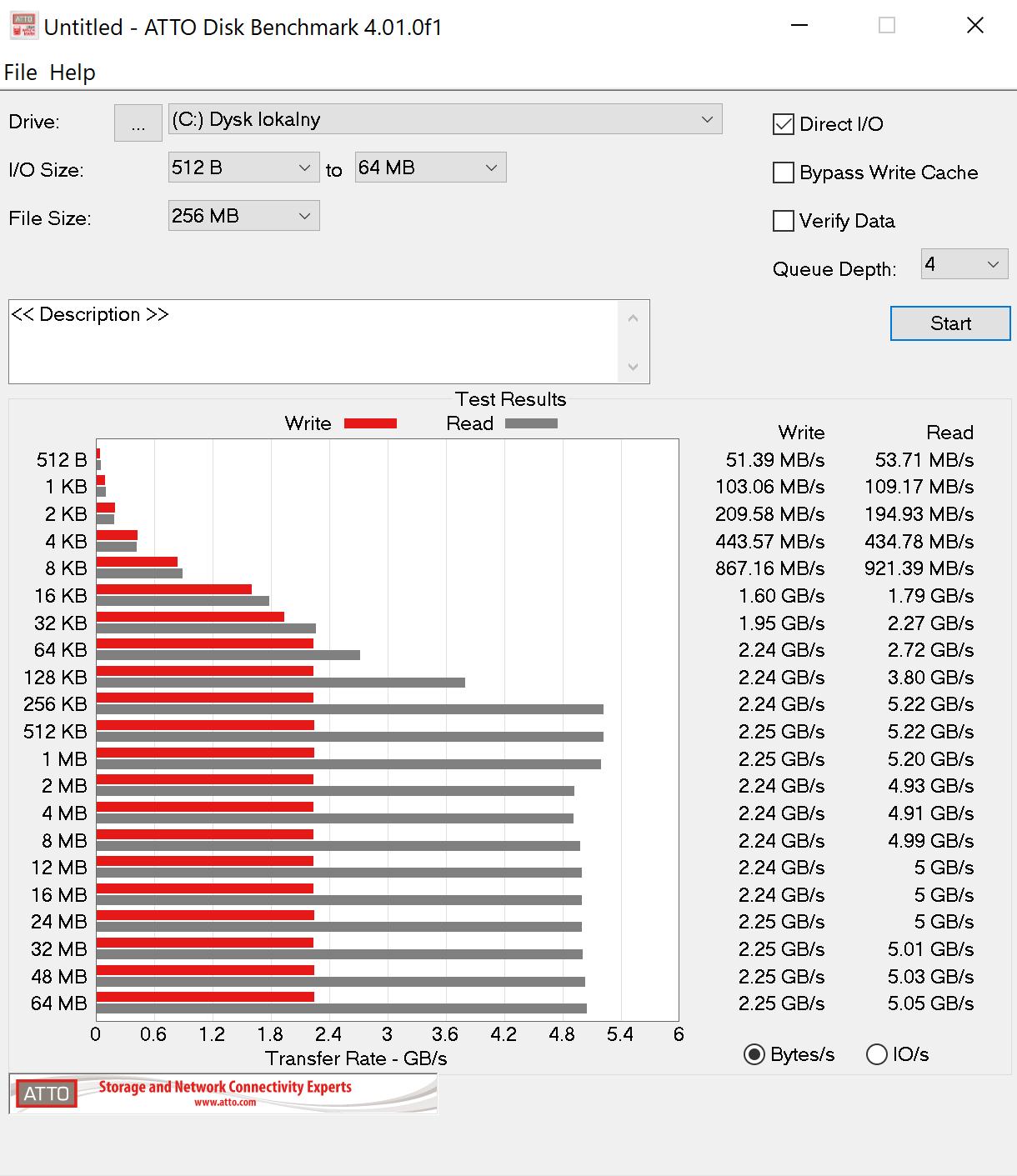 Gigabyte AERO 17 HDR Recenzja Tabletowo Atto 1