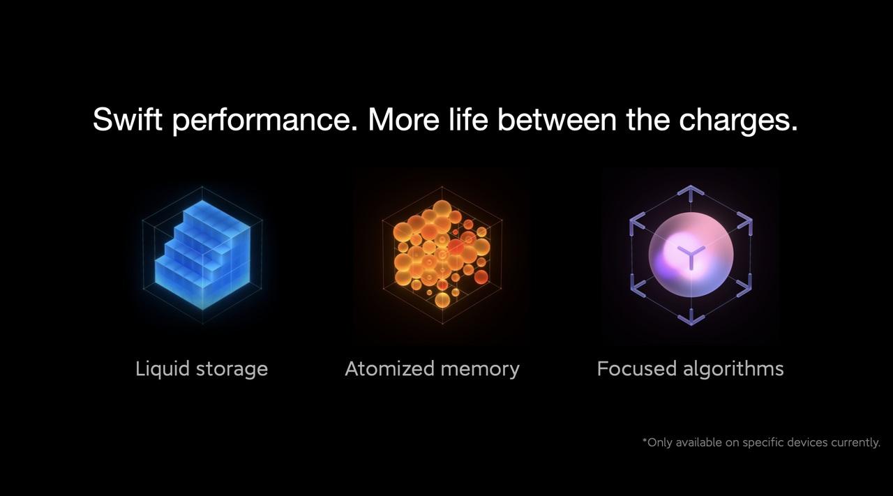 Xiaomi MIUI 12.5 Enhanced