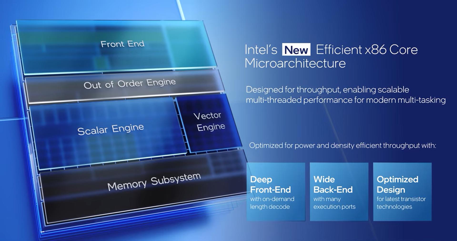 Intel Alder Lake rdzeń energooszczędny