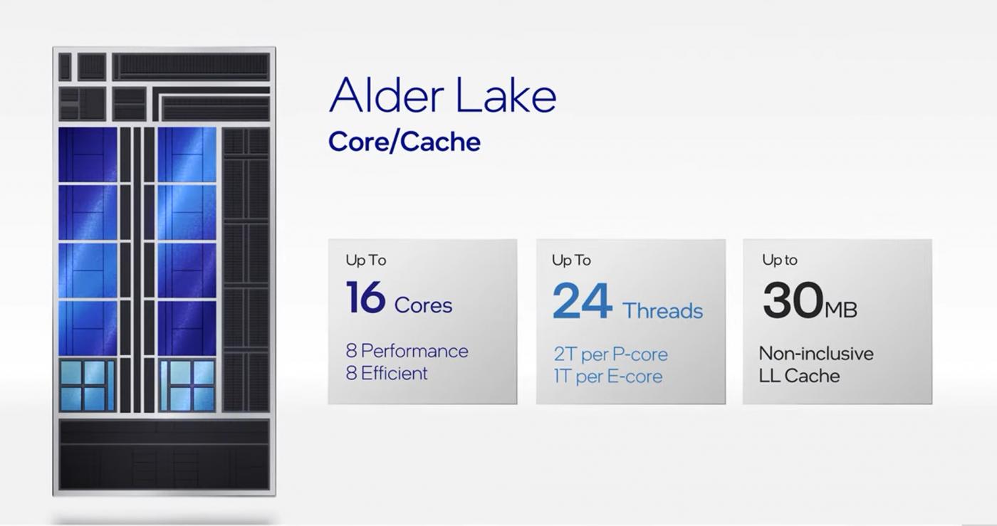 Intel Alder Lake i9-12900k 16/24