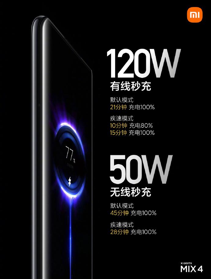 smartfon Xiaomi Mi MIX 4 smartphone