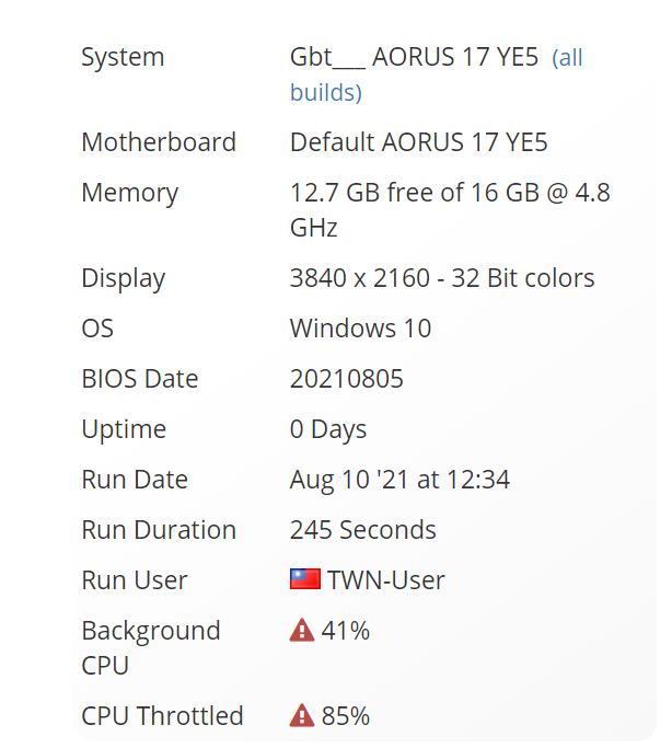 Gigabyte AORUS 17G UserBenchmark test specs