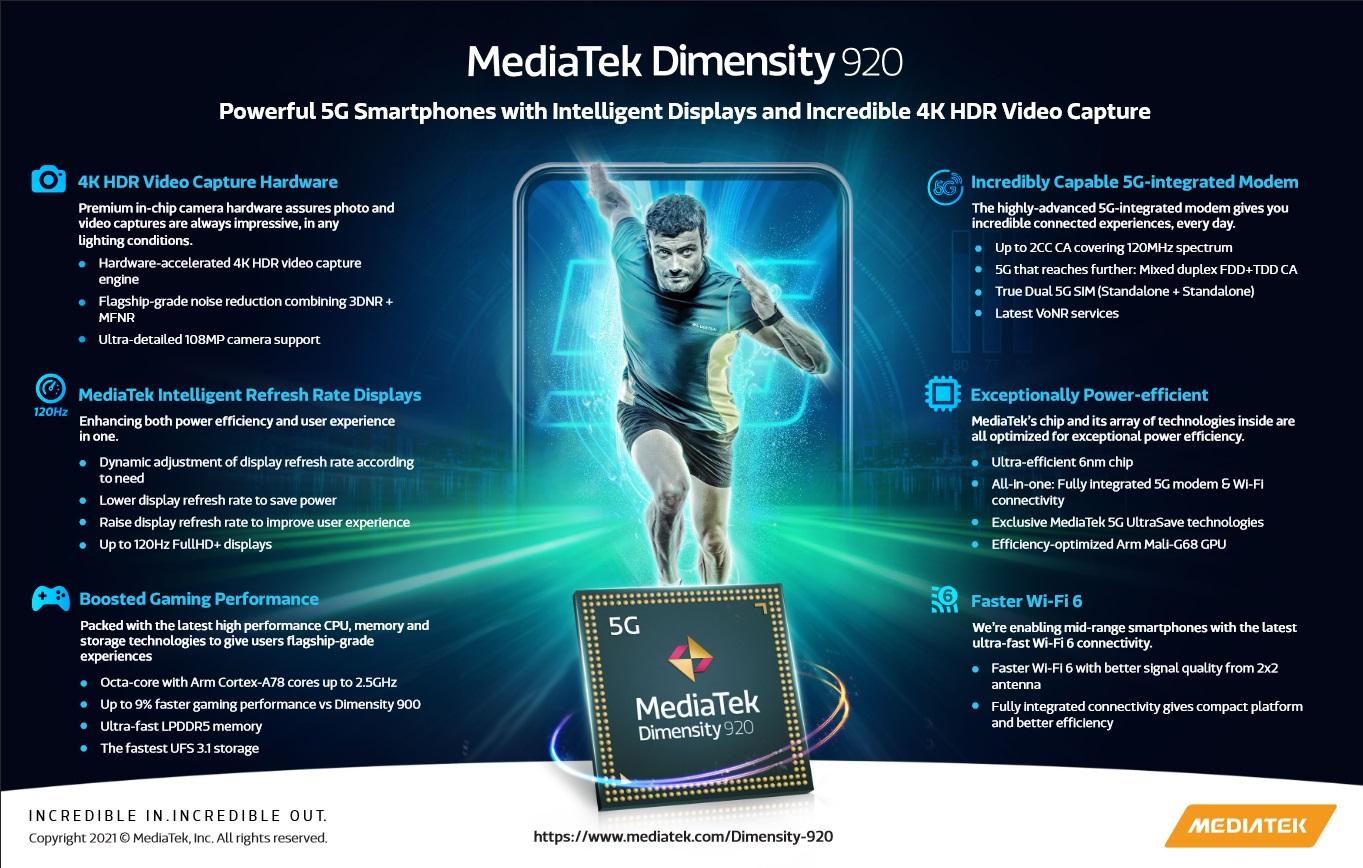 mediatek dimensity 920 infografika infographic