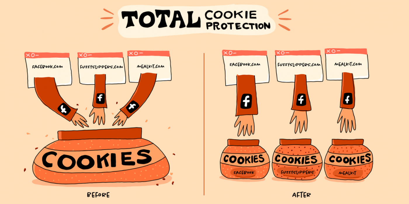 mozilla firefox total cookie protection
