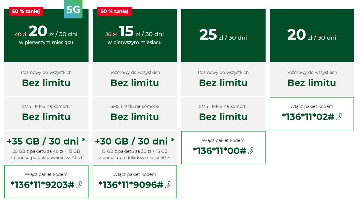 promocja w Plus na kartę pakiety za pół ceny