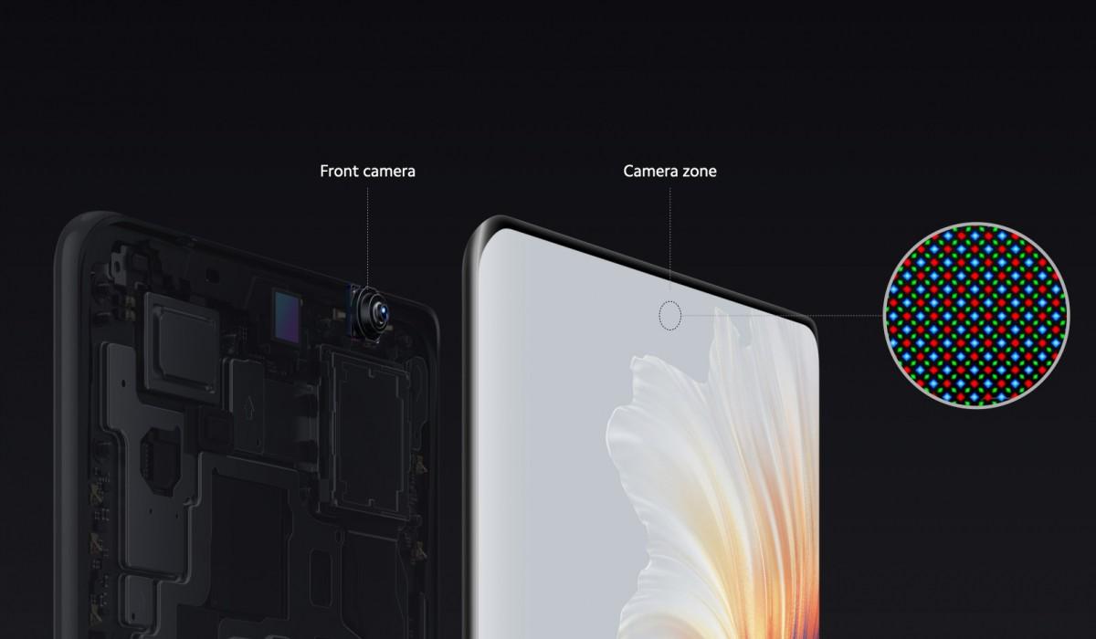 Xiaomi Mix 4 - system aparatu pod ekranem - fot. Xiaomi
