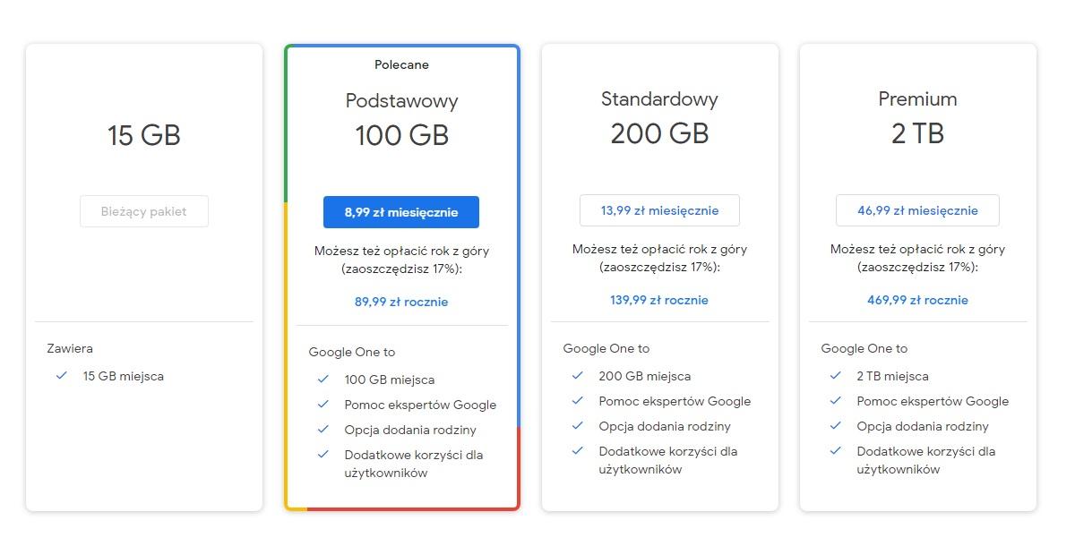 Google One subskrypcja plany