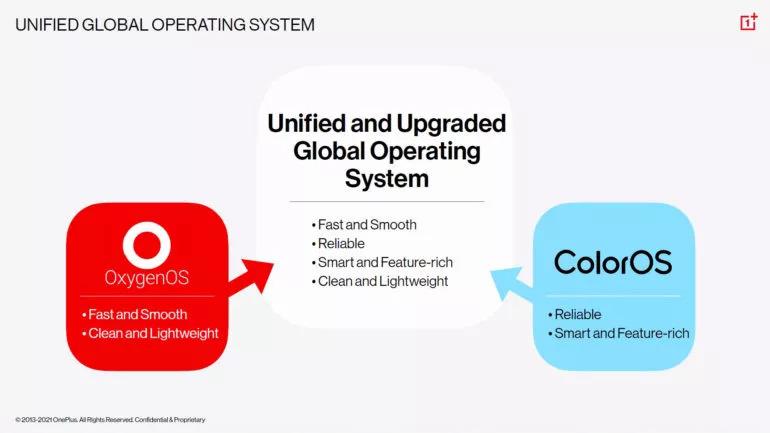 OxygenOS OnePlus integracja z Oppo