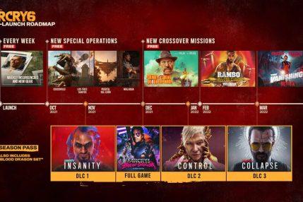 Plany popremierowej zawartości do Far Cry 6