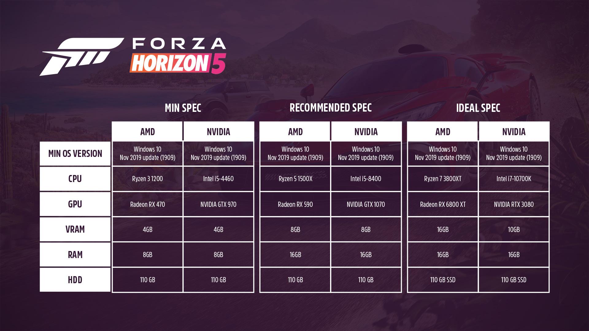 Ray-tracing w Forza Horizon 5? Tylko jeśli masz na to ochotę, bez przymusu