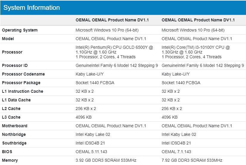 specyfikacja Microsoft Surface Go 3