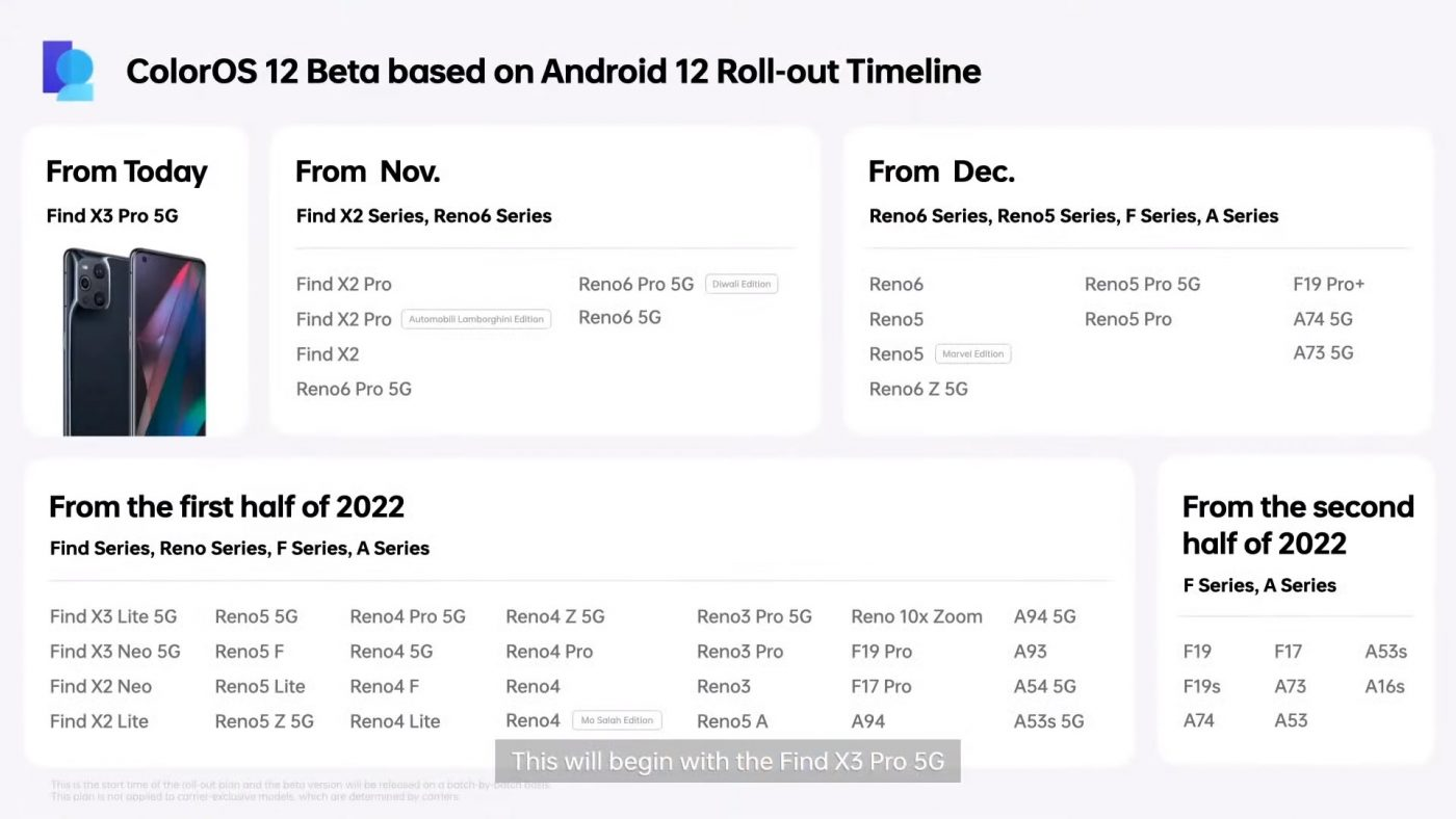 Oppo ColorOS 12 beta Android 12