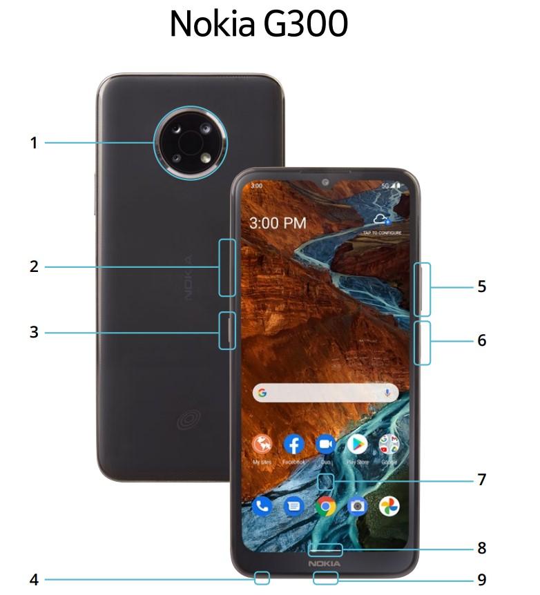 specyfikacja Nokia G300 5G specs