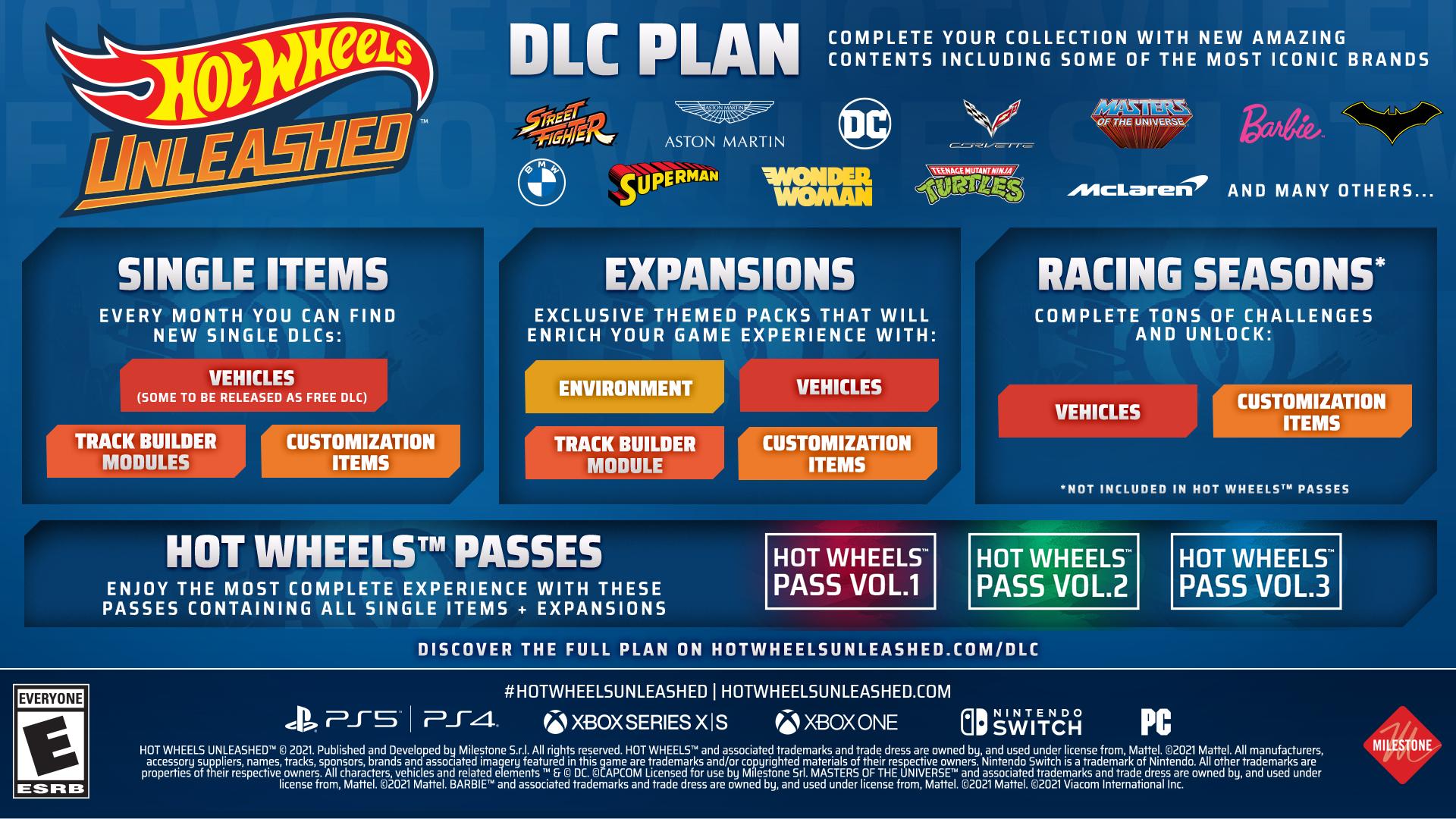 """Pełna """"roadmapa"""" Hot Wheels Unleashed. Zwróccie uwagę na potężną liczbę planowanych kolaboracji"""