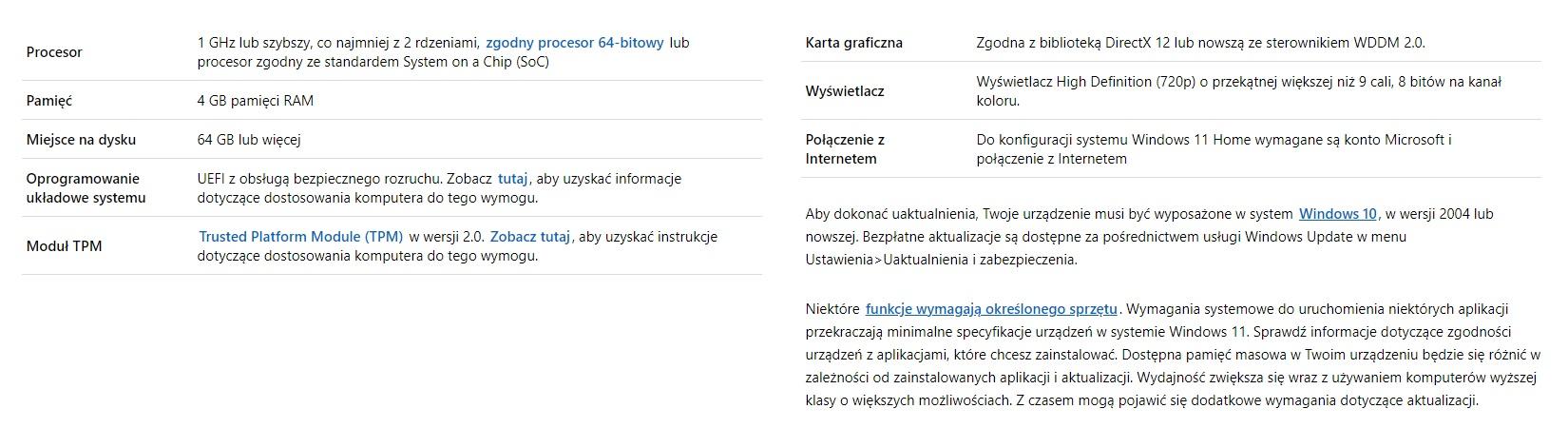 minimalne wymagania Windows 11 na dzień 5 października 2021 roku